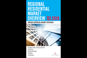 Regional residential market overview