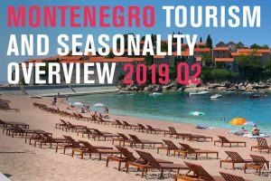 Montenegro Tourism and Seasonality Overview 2019 Q2