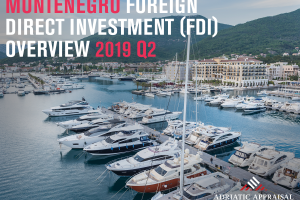 Montenegro Foreign Direct Investment (FDI) Overview 2019 Q2