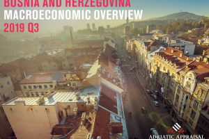 Bosnia & Herzegovina Macroeconomic Overview 2019 Q3