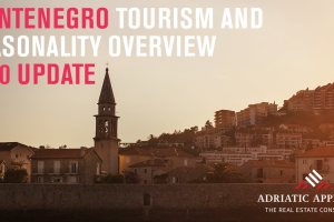Tourism and seasonality overview Montenegro 2020