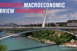 Montenegro Macroeconomic Overview 2020 Update