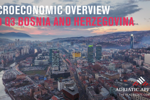 Bosnia and Herzegovina Macroeconomic Overview 2020 Update